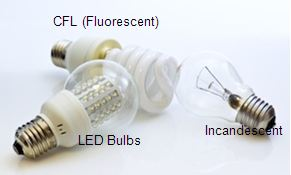 Lightbulb-types