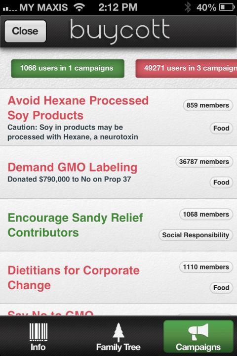List of campaigns involving Kellogg's (red = bad / green = good)