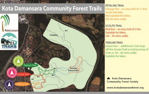 Urban Forest Trails for Environmental Education