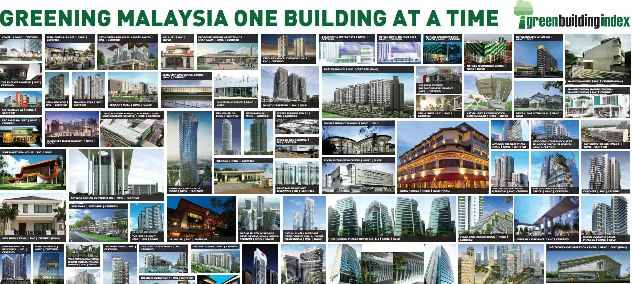 Malaysia S Current State Of Building And Construction Industry Practices Towards Green Building Industry