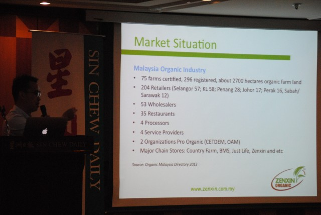 Market situation of organic agriculture in Malaysia