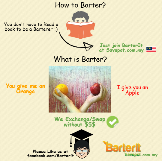 What is Barter