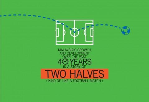 Malaysia Human Development Report 2014