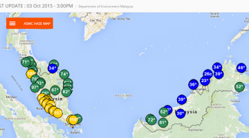 Haze – Air Pollutant Index (API)