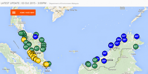 Air Pollutant Index of Malaysia